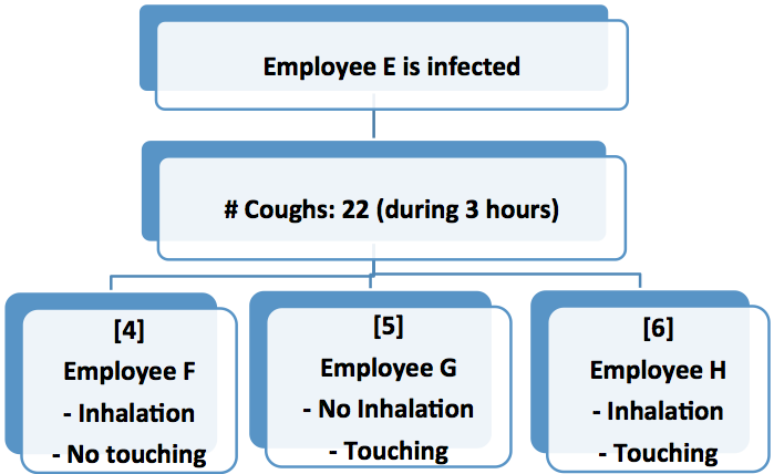 Schematic of infection2.png